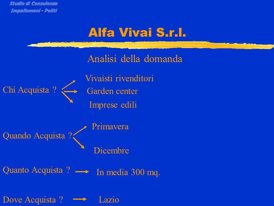 Alfa Vivai S.r.l. Analisi della domanda Vivaisti rivenditori