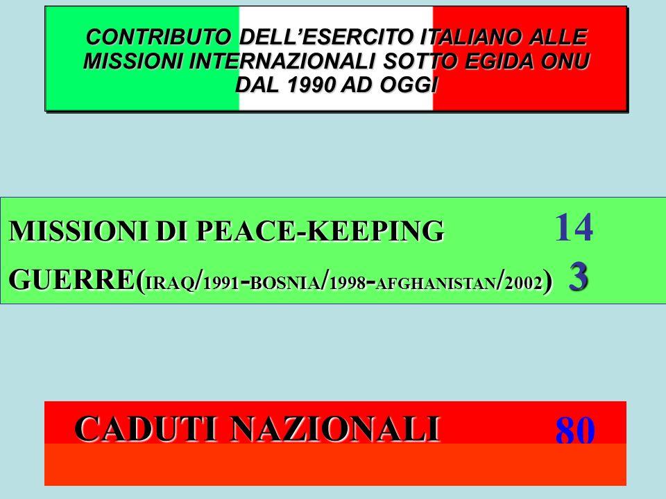 80 CADUTI NAZIONALI MISSIONI DI PEACE-KEEPING 14
