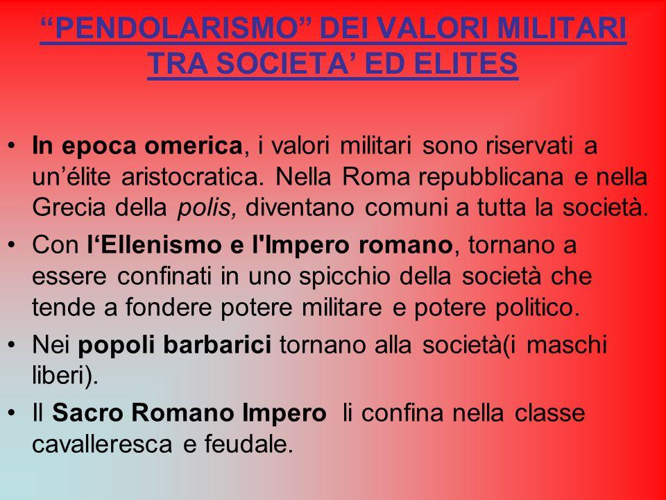 PENDOLARISMO DEI VALORI MILITARI TRA SOCIETA' ED ELITES