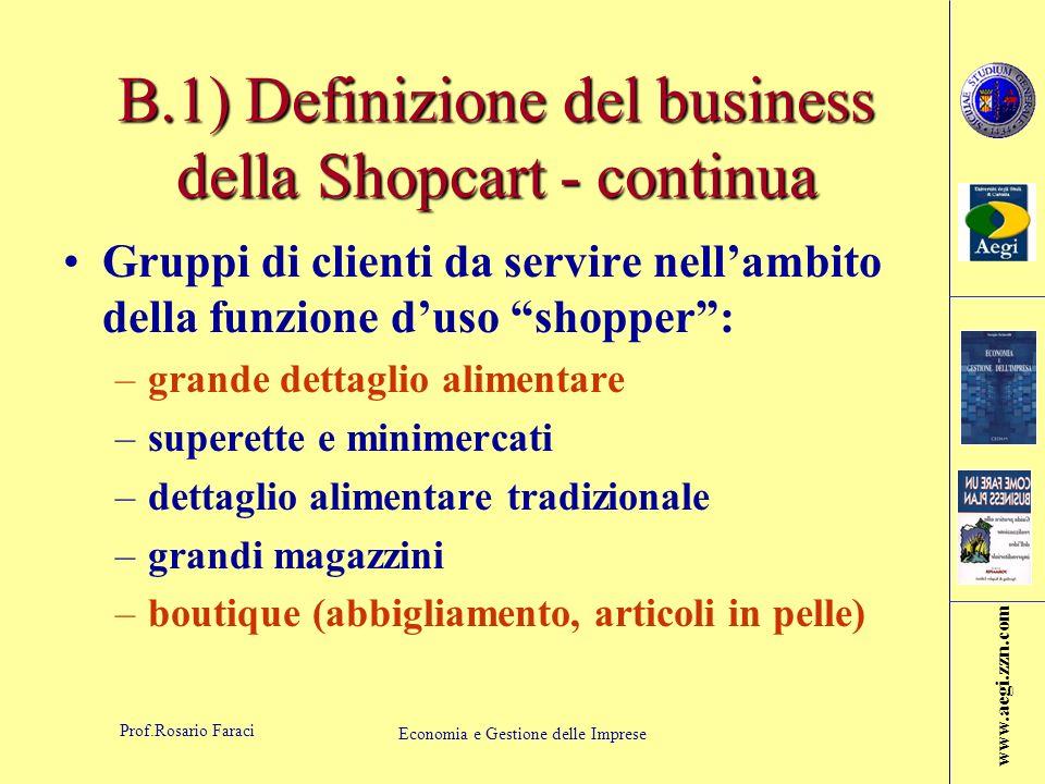 B.1) Definizione del business della Shopcart - continua