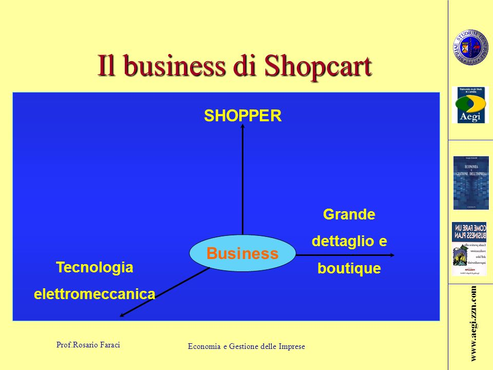 Il business di Shopcart