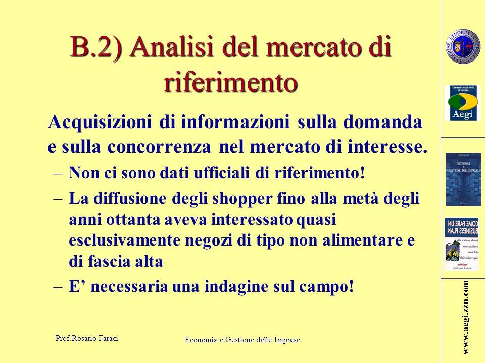 B.2) Analisi del mercato di riferimento