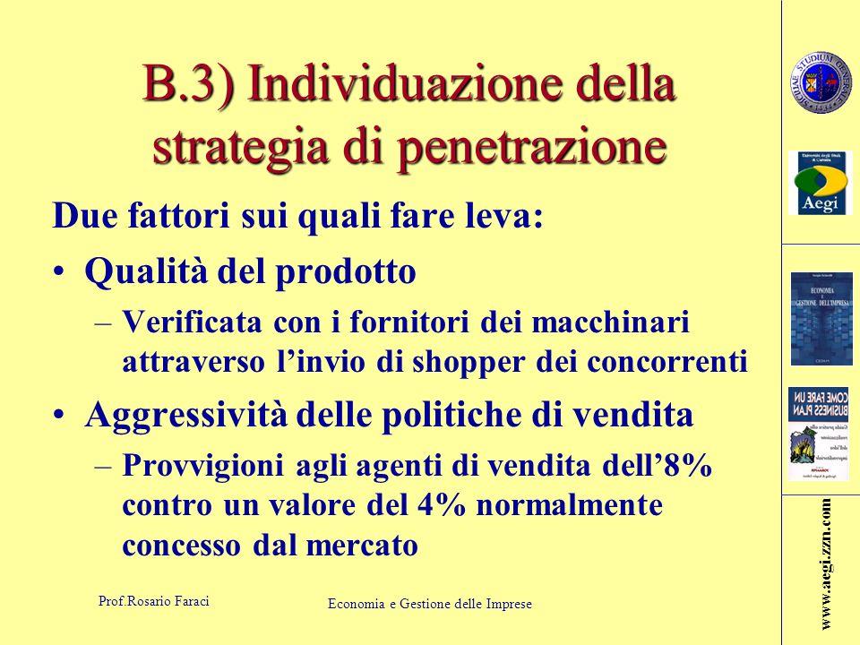 B.3) Individuazione della strategia di penetrazione
