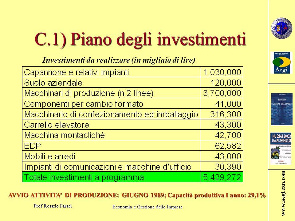 C.1) Piano degli investimenti