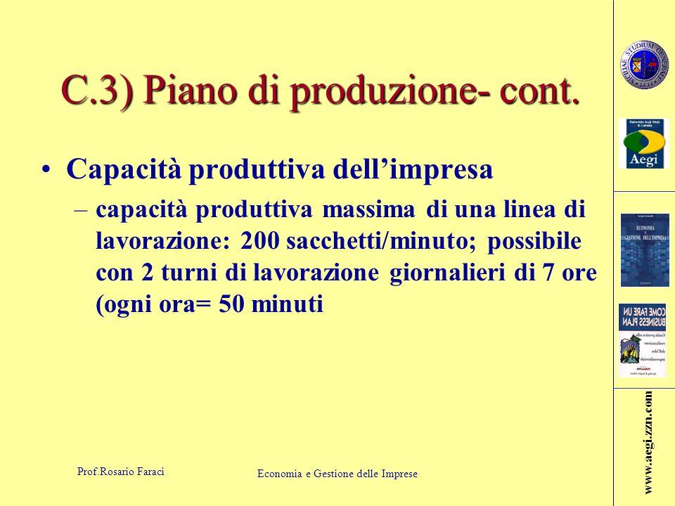 C.3) Piano di produzione- cont.