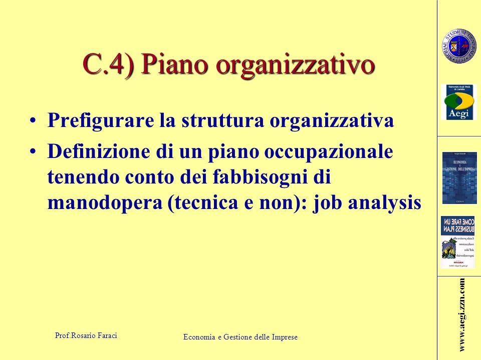 C.4) Piano organizzativo
