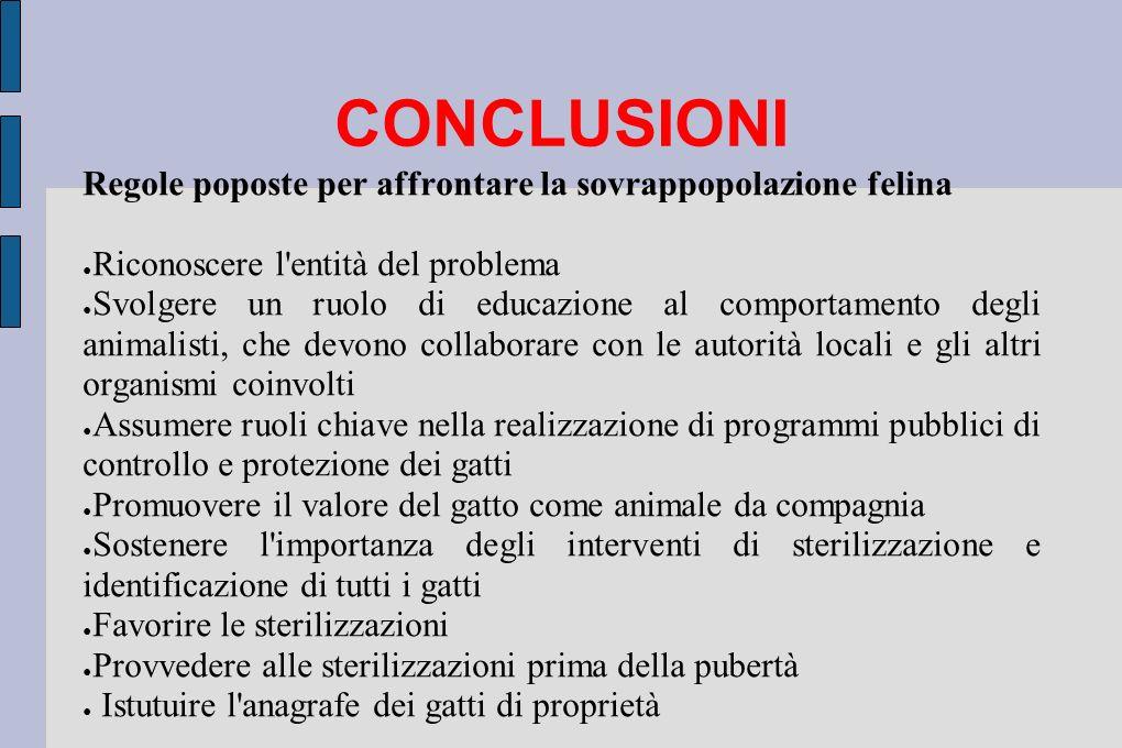 CONCLUSIONI Regole poposte per affrontare la sovrappopolazione felina