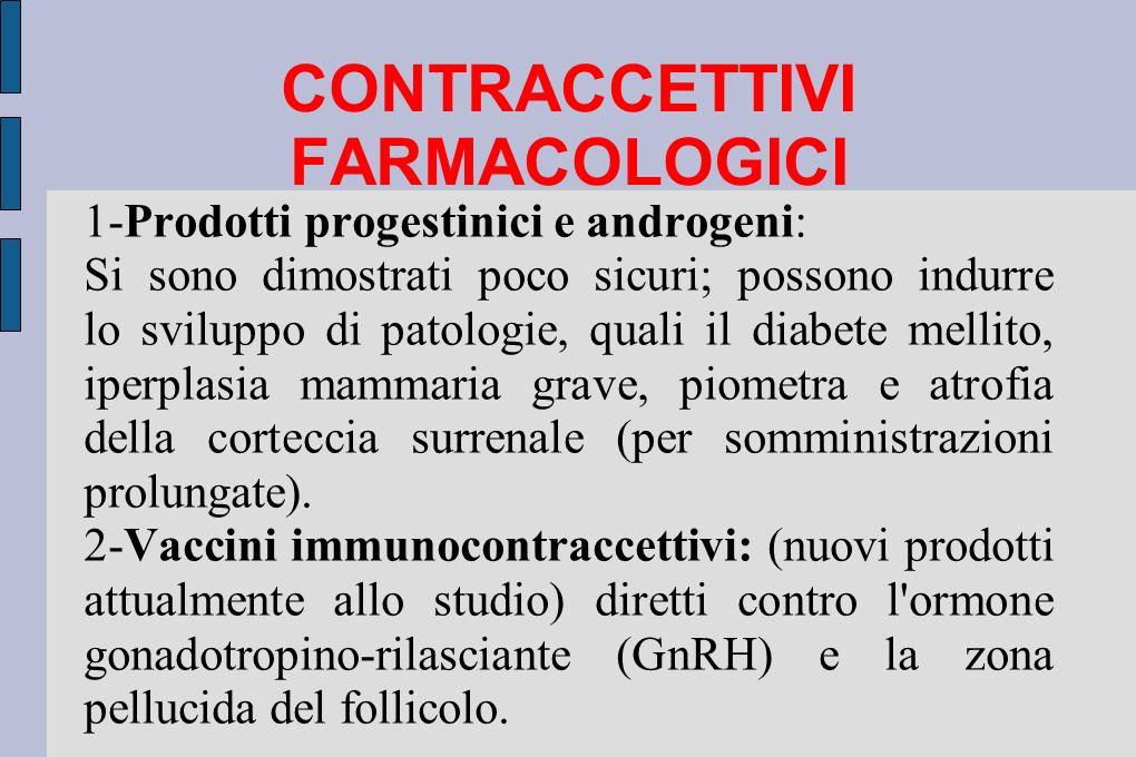 CONTRACCETTIVI FARMACOLOGICI
