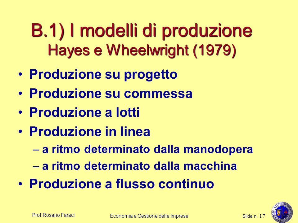 B.1) I modelli di produzione Hayes e Wheelwright (1979)