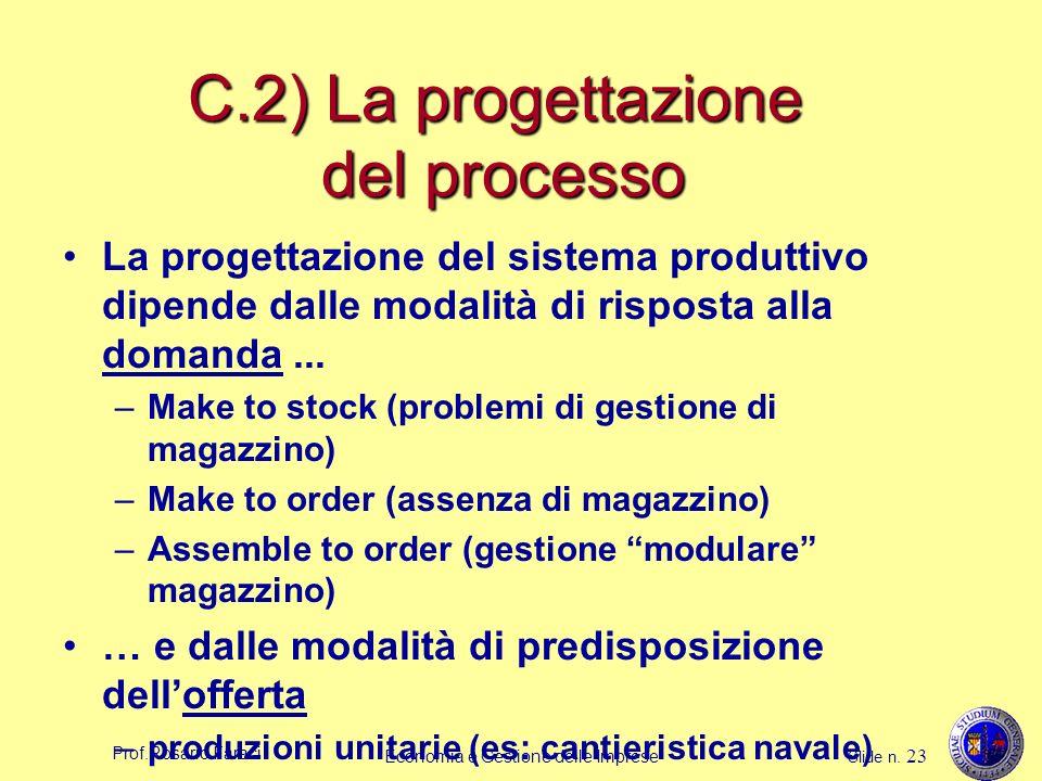 C.2) La progettazione del processo