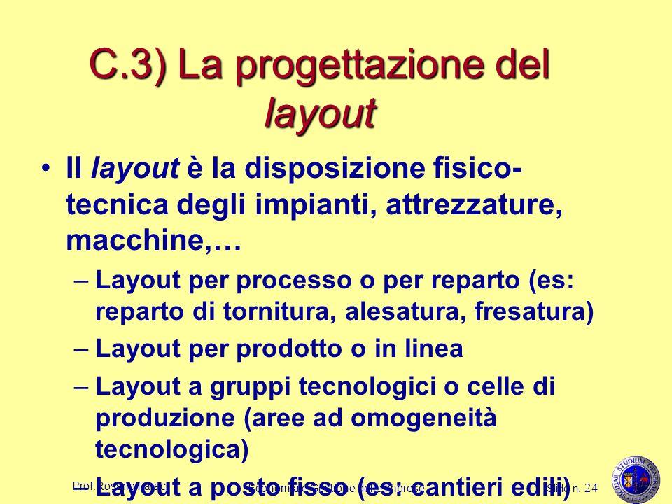 C.3) La progettazione del layout