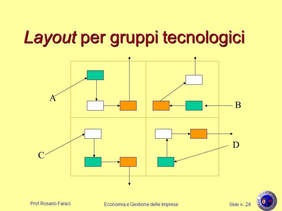Layout per gruppi tecnologici