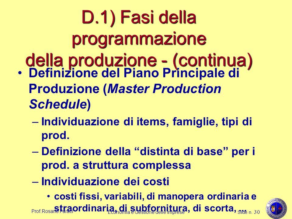 D.1) Fasi della programmazione della produzione - (continua)