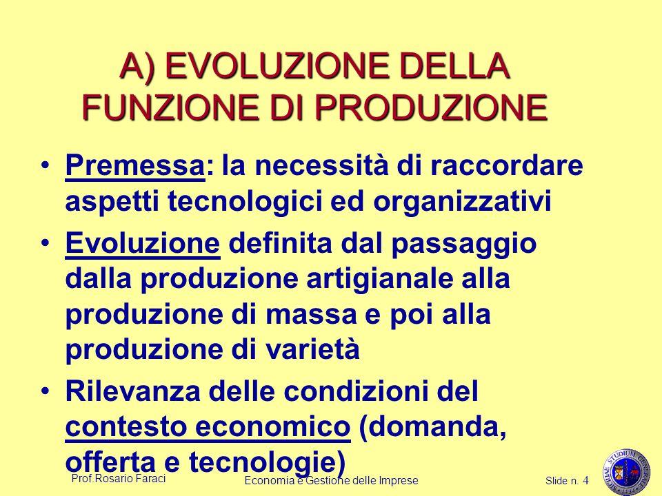 A) EVOLUZIONE DELLA FUNZIONE DI PRODUZIONE