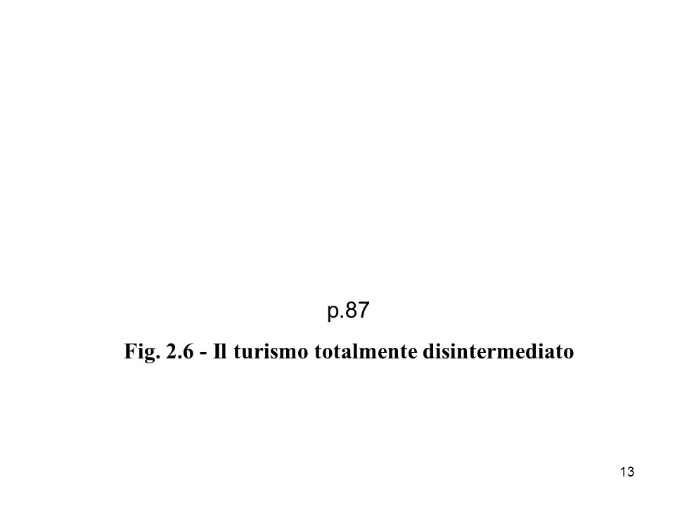 Fig. 2.6 - Il turismo totalmente disintermediato