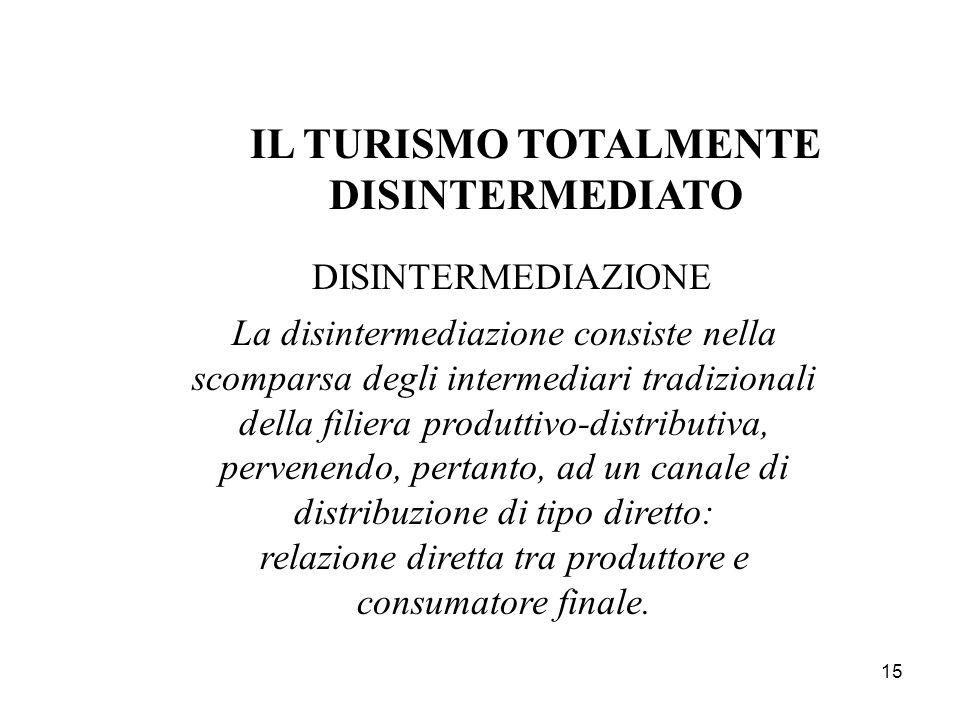 IL TURISMO TOTALMENTE DISINTERMEDIATO