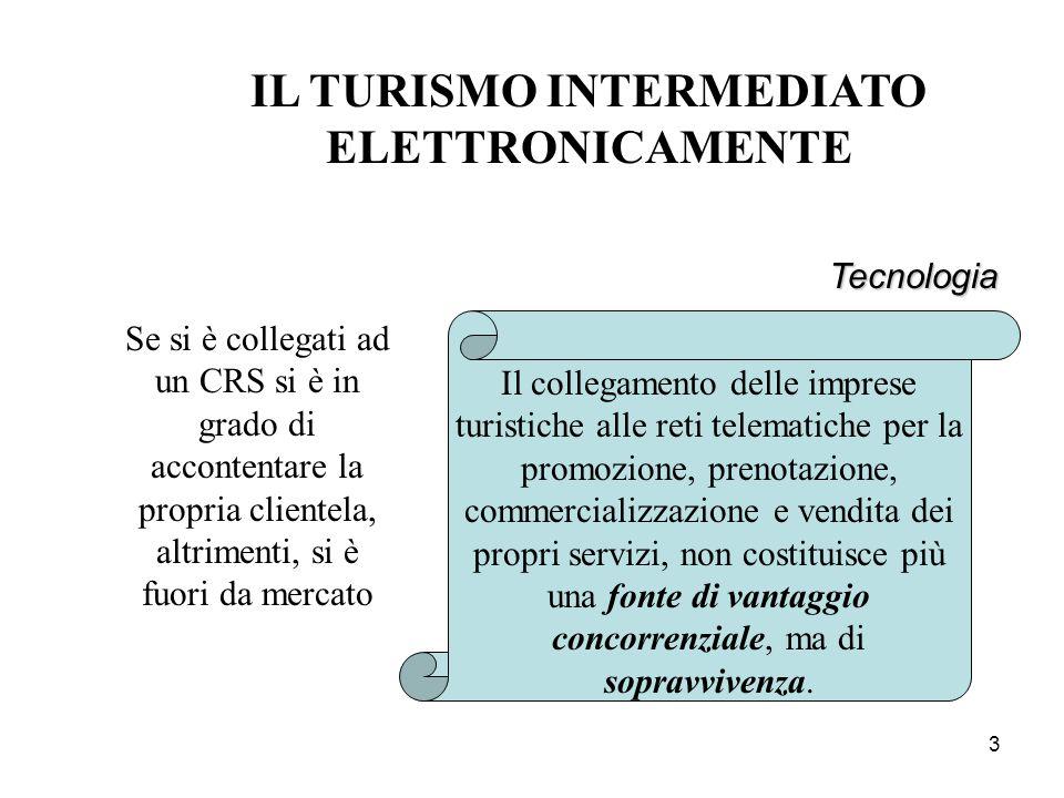 IL TURISMO INTERMEDIATO ELETTRONICAMENTE