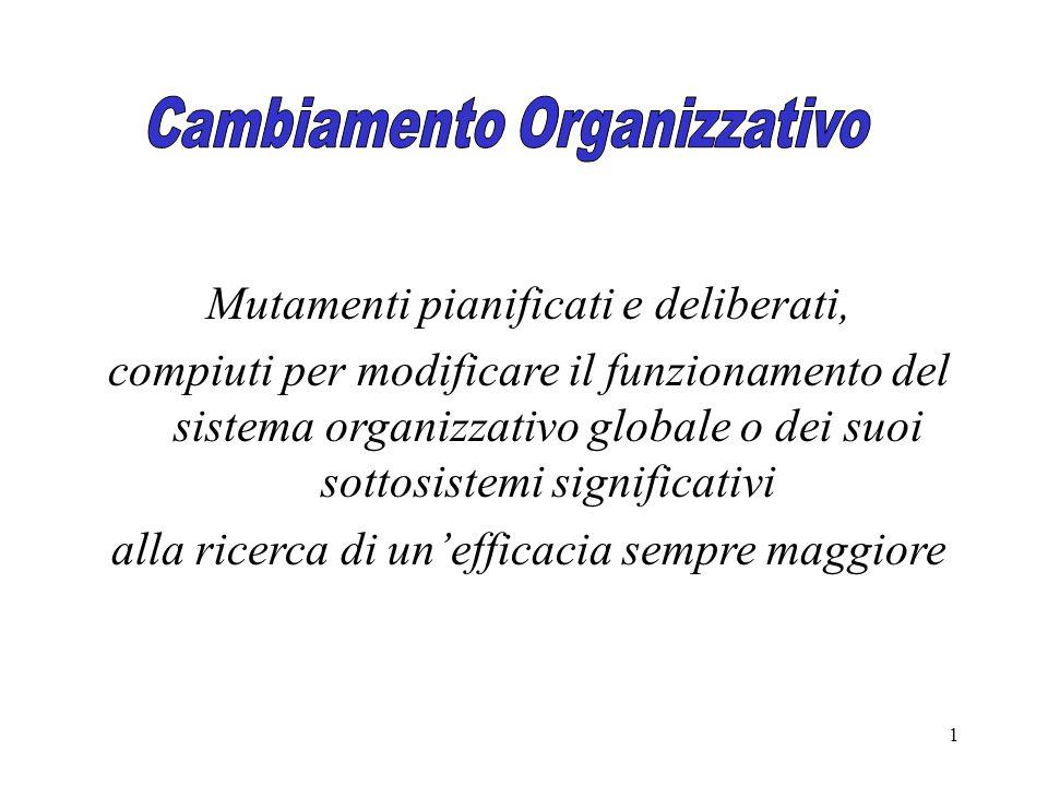 Cambiamento Organizzativo