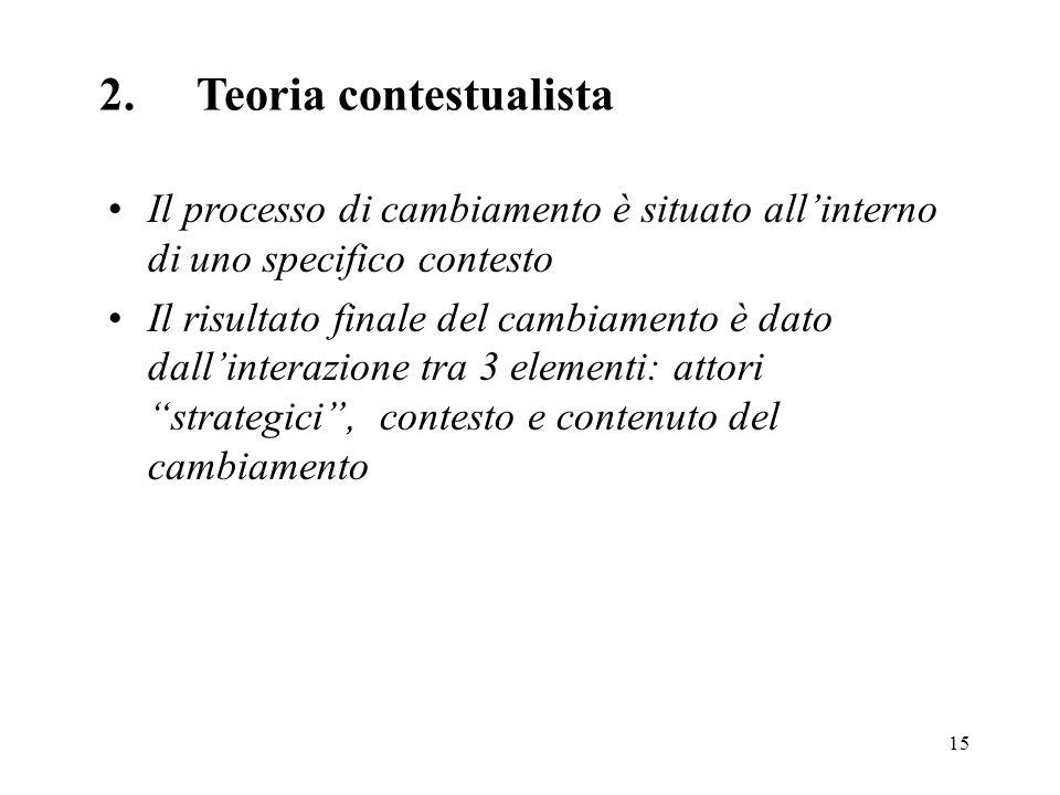 Teoria contestualista
