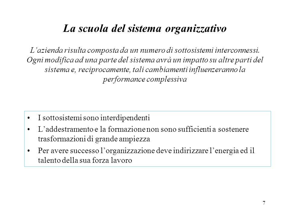 La scuola del sistema organizzativo