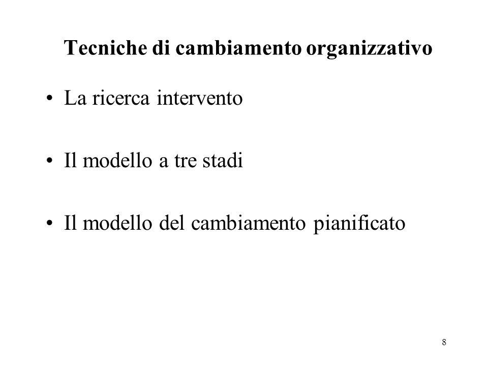 Tecniche di cambiamento organizzativo