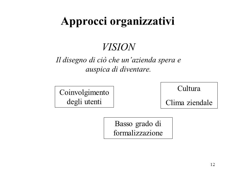 Approcci organizzativi