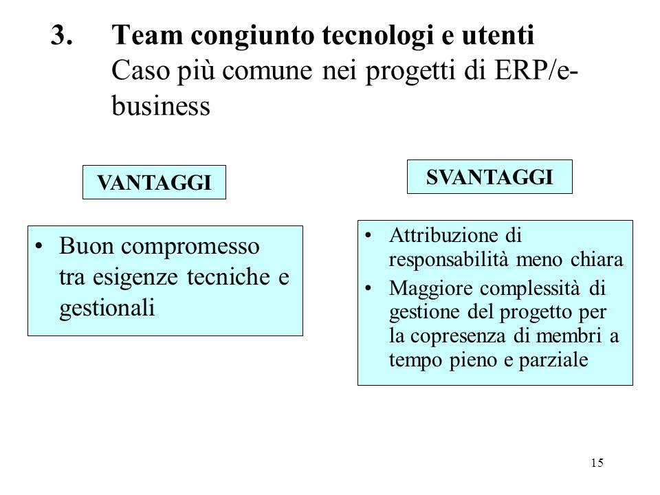 Team congiunto tecnologi e utenti Caso più comune nei progetti di ERP/e-business