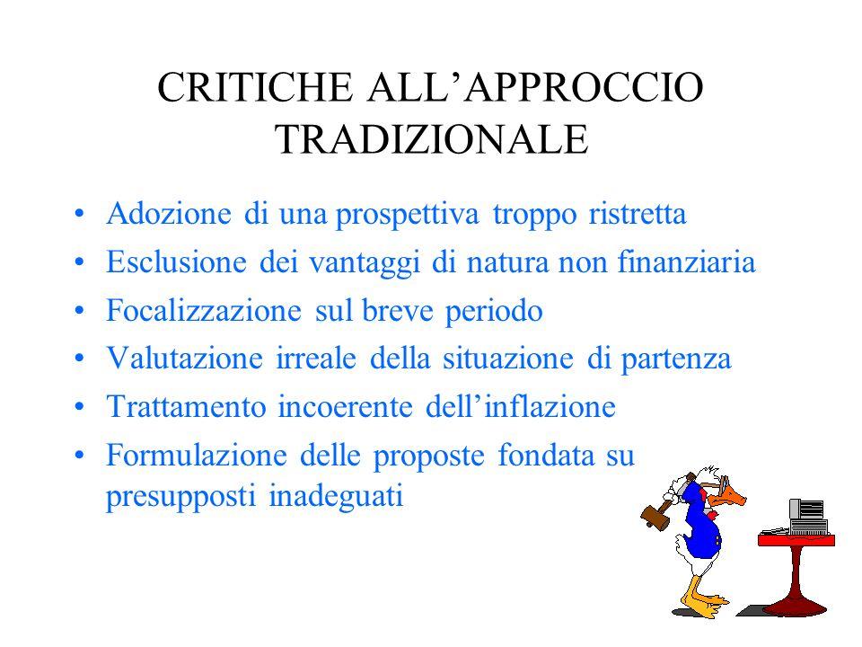 CRITICHE ALL'APPROCCIO TRADIZIONALE