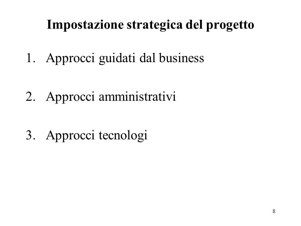 Impostazione strategica del progetto