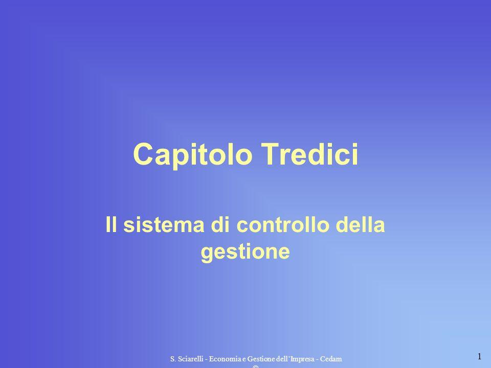 Il sistema di controllo della gestione