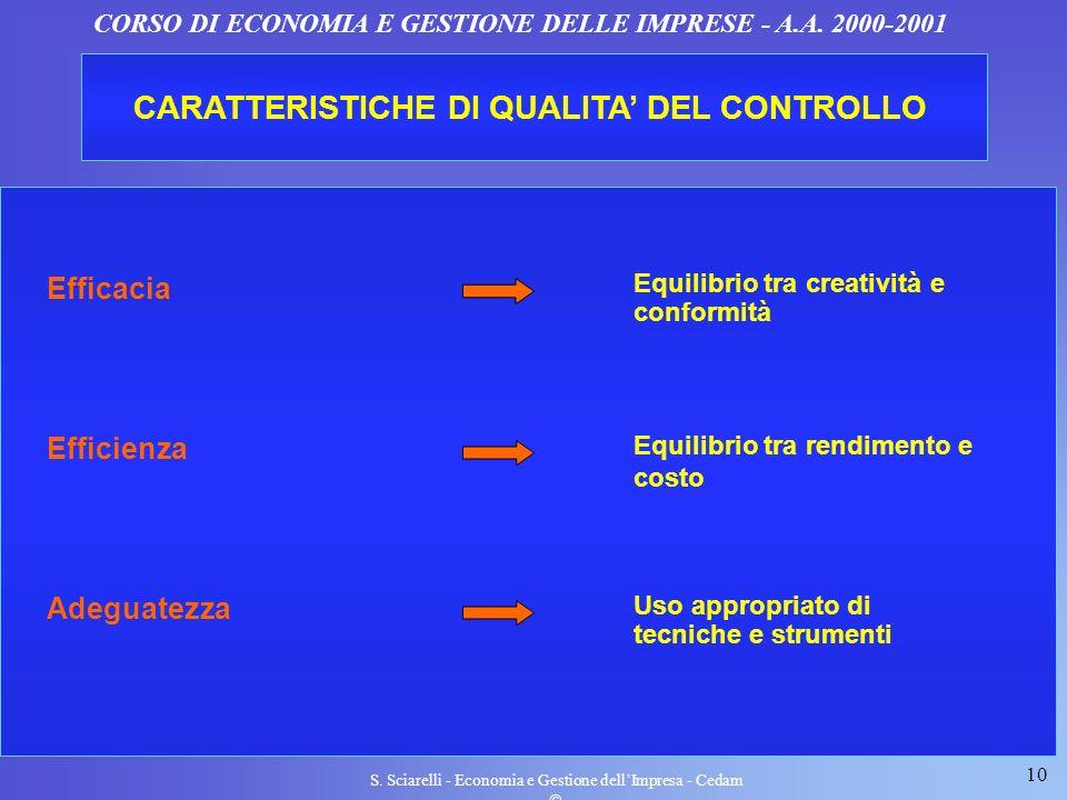 CARATTERISTICHE DI QUALITA' DEL CONTROLLO