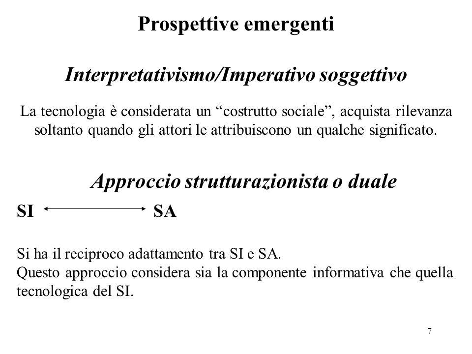 Prospettive emergenti Interpretativismo/Imperativo soggettivo