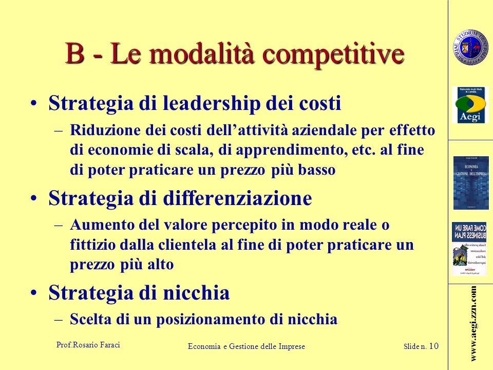 B - Le modalità competitive
