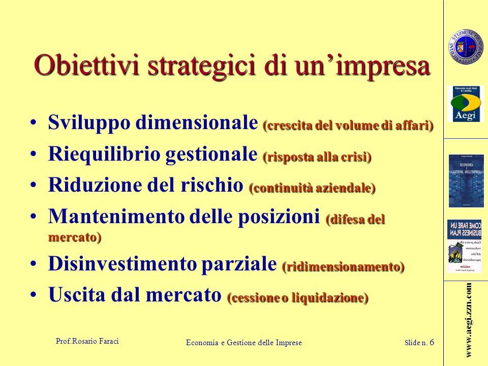 Obiettivi strategici di un'impresa