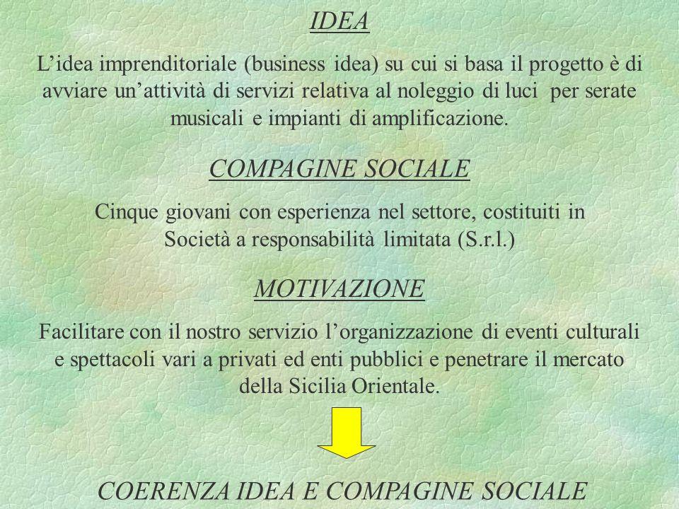 COERENZA IDEA E COMPAGINE SOCIALE