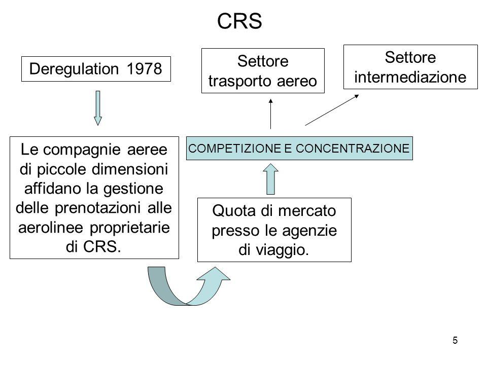 CRS Settore intermediazione Settore trasporto aereo Deregulation 1978