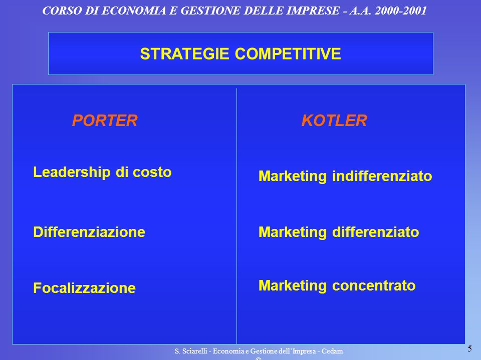 STRATEGIE COMPETITIVE PORTER KOTLER