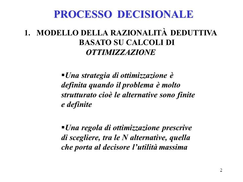 MODELLO DELLA RAZIONALITÀ DEDUTTIVA BASATO SU CALCOLI DI