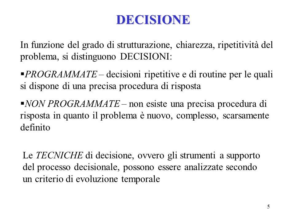 DECISIONE In funzione del grado di strutturazione, chiarezza, ripetitività del problema, si distinguono DECISIONI: