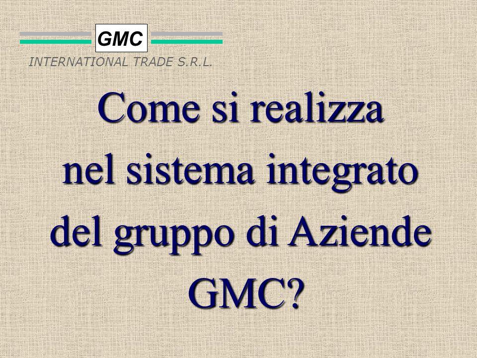 Come si realizza nel sistema integrato del gruppo di Aziende GMC GMC