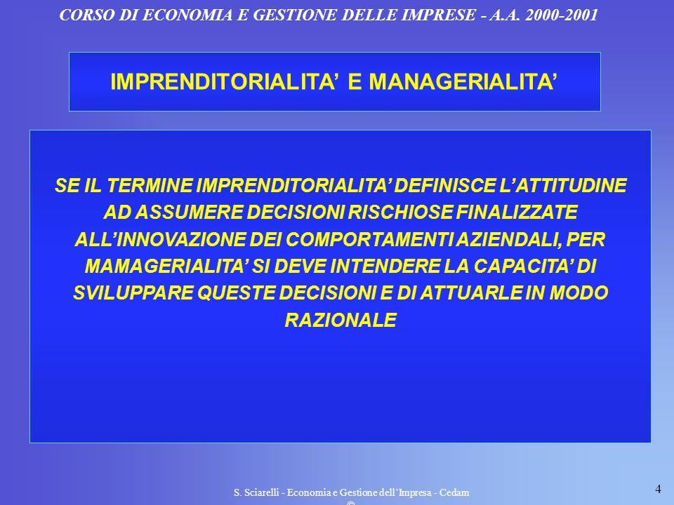 IMPRENDITORIALITA' E MANAGERIALITA'