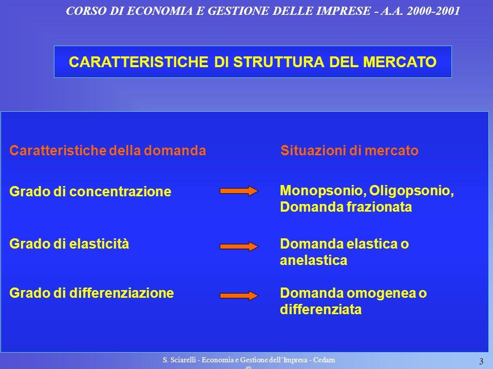 CARATTERISTICHE DI STRUTTURA DEL MERCATO