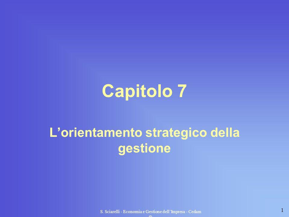 L'orientamento strategico della gestione
