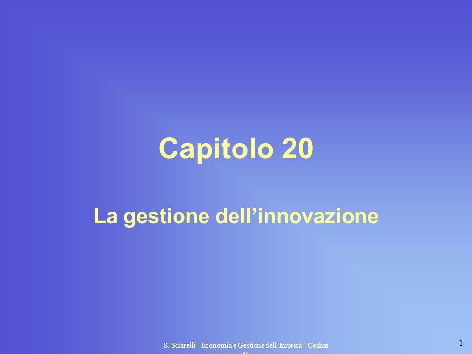 La gestione dell'innovazione