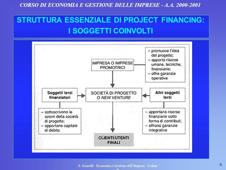 STRUTTURA ESSENZIALE DI PROJECT FINANCING: I SOGGETTI COINVOLTI
