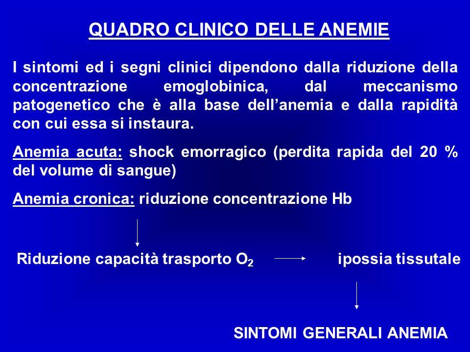 QUADRO CLINICO DELLE ANEMIE SINTOMI GENERALI ANEMIA