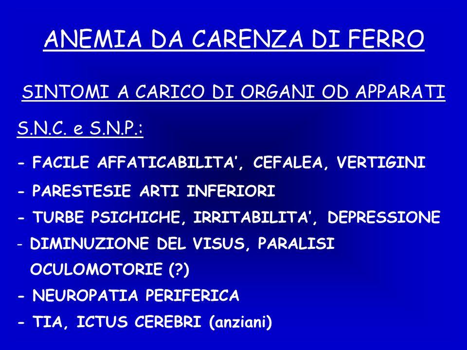 ANEMIA DA CARENZA DI FERRO