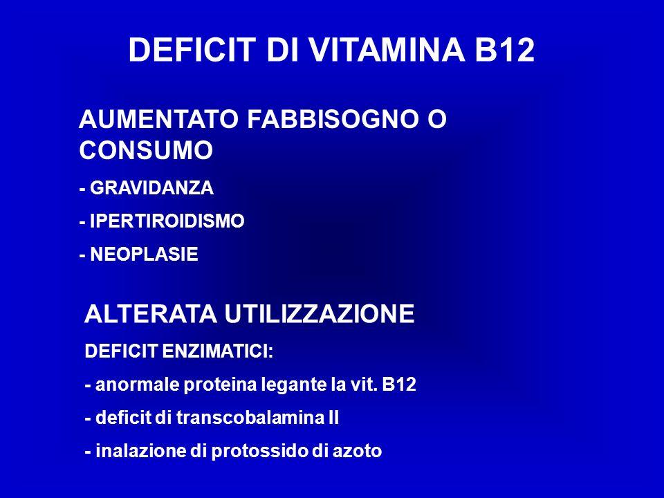 DEFICIT DI VITAMINA B12 AUMENTATO FABBISOGNO O CONSUMO
