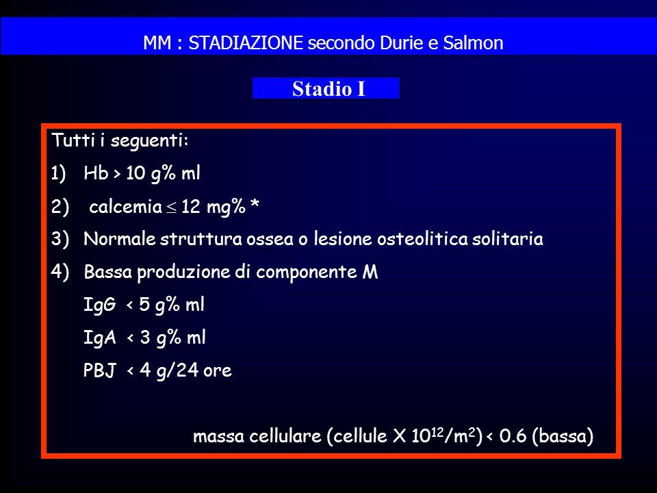 MM : STADIAZIONE secondo Durie e Salmon