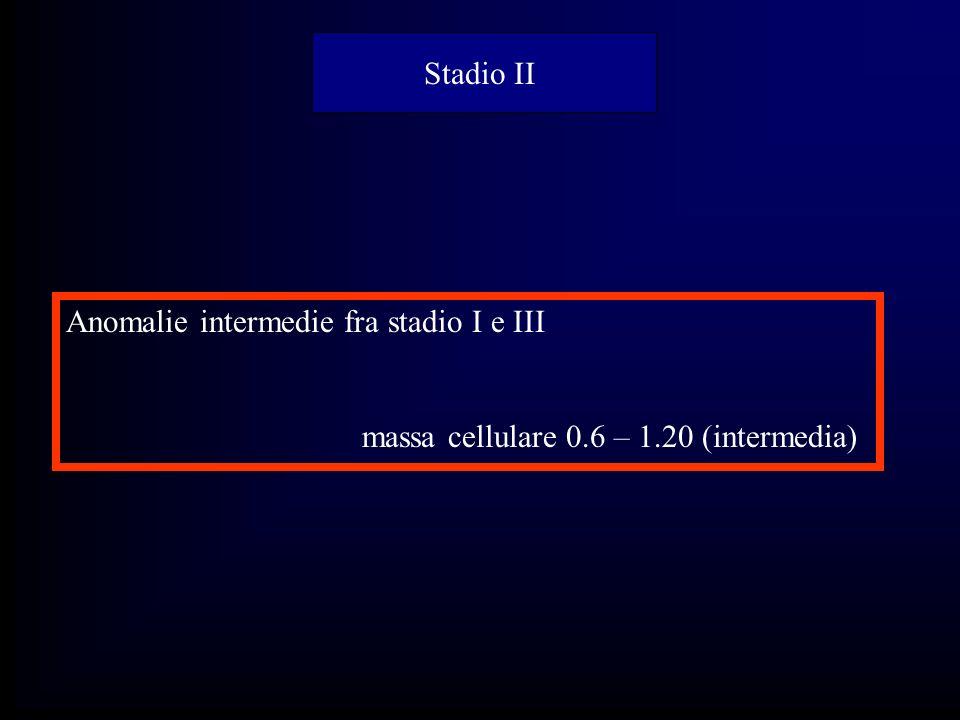 Stadio II Anomalie intermedie fra stadio I e III massa cellulare 0.6 – 1.20 (intermedia)